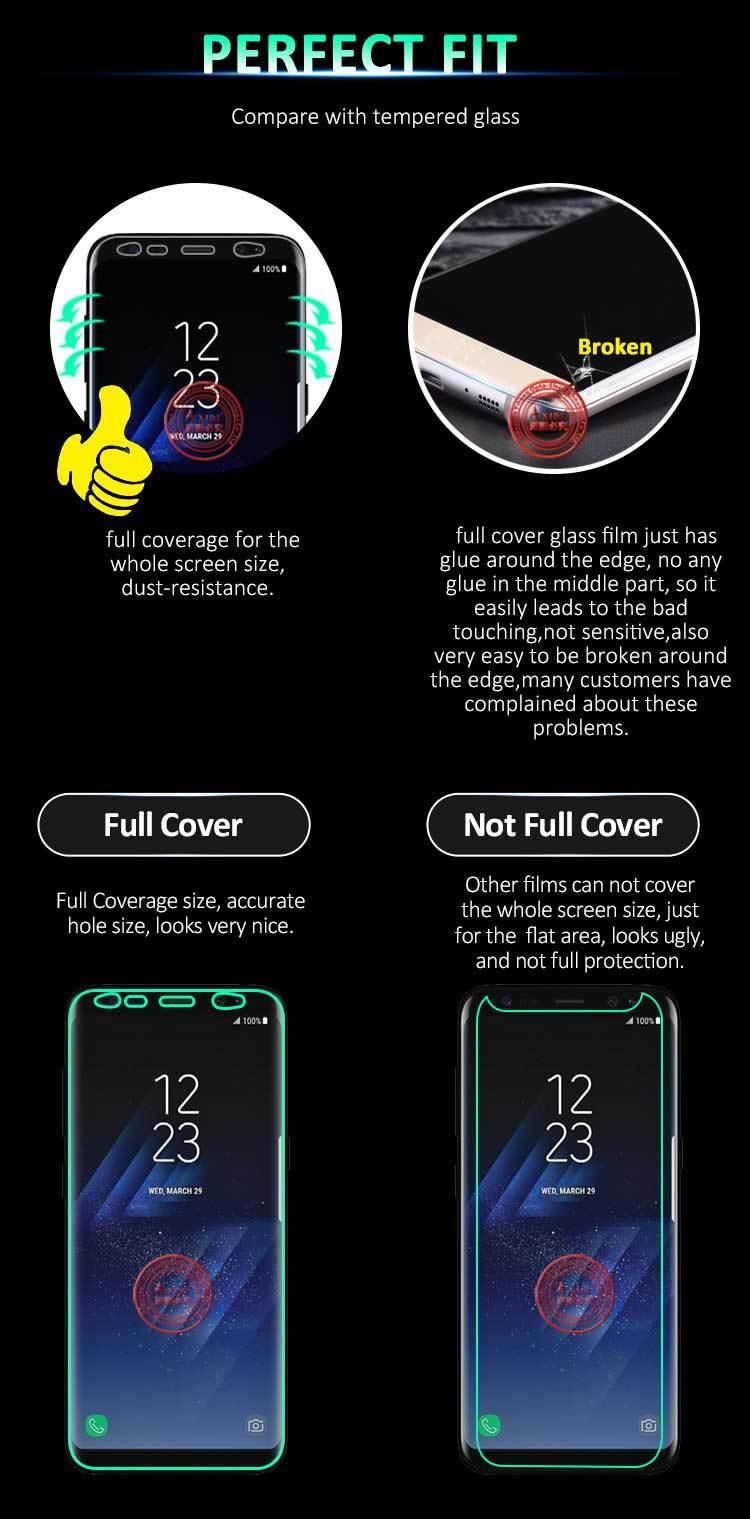 XiaoMi Mi 10 / Mi 10 Pro Front Back Matte Anti-Fingerprint Full Soft Hydrogel Screen Protector