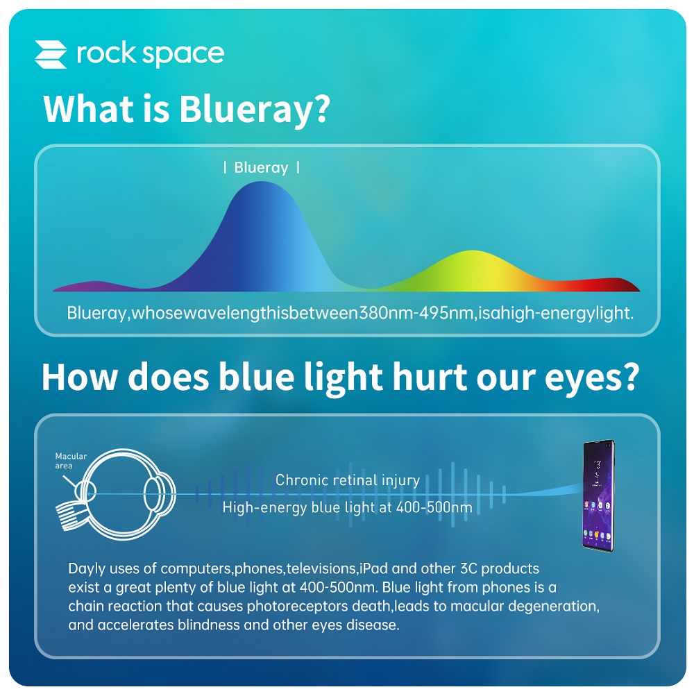 Huawei Nova 7 SE / Nova 7 / Nova 7i Rock Space Clear Matte Anti Blue Light Hydrogel Screen Protector Rockspace